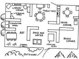 Designing A Preschool Classroom Floor Plan 16 Best Innovative Classrooms Images On Pinterest Classroom