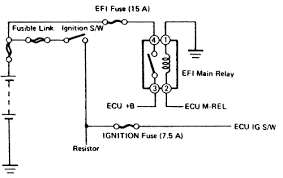 repair guides electronic engine controls efi main relay