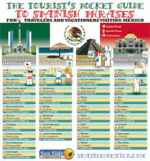 travel phrases images The tourist 39 s pocket guide to spanish phrases primary jpg