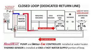 laing under sink recirculating pump plumbing 20layout 201 20dead 20end 20compressorh sink under