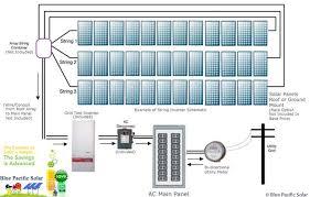 wiring diagram for grid tie solar system u2013 readingrat net