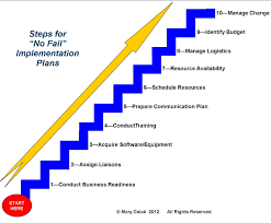 best practices for effective implementation plans mnc consulting