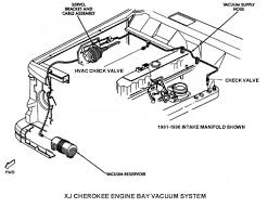 engine bay vacuum cherokee diagrams pinterest vacuums bays
