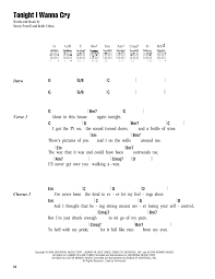Smashing Pumpkins Tabs Today by Sheet Music Digital Files To Print Licensed Guitar Chords Lyrics