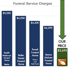 burial vault prices funeral home prices in arkansas smith westbrook beebe searcy