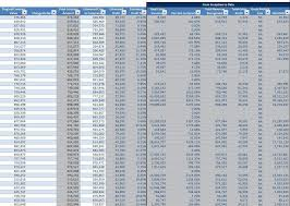 house construction cost estimator spreadsheet templates residential building cost estimator cost