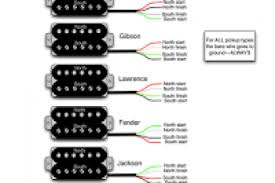 gibson dirty fingers pickup wiring diagram wiring diagram