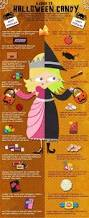 8 best candy infographics images on pinterest infographics