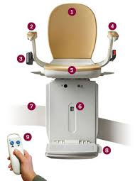 stairlift for curved stairs acorn stairlifts usa