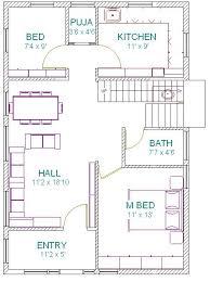 2 Bedroom House Plans Vastu Amazing Idea 15 House Plan Vastu Based Kerala Home Design And