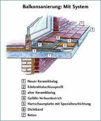 balkon sanierung balkonsanierung schäden reparieren und verhindern