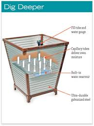 Self Watering Galvanized Corrugated Metal Self Watering Planters So That U0027s Cool