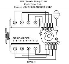 chevy plug wire diagram chevy free wiring diagrams