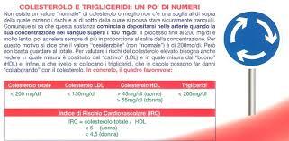 alimenti anticolesterolo colesterolo