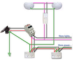 simple electrical wiring diagrams for 240v light switch diagram