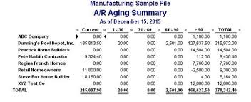 accounts receivable report template why is important to keep track of your accounts receivable