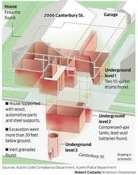 home bunker plans 72 year old suing city of austin for seizing his home and condemning