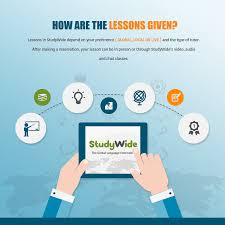 studywide com