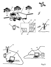 patent us8461958 system for monitoring and control of transport