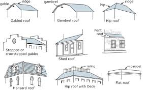 House Styles With Pictures Roof Types U0026 House Styles John U0027s Site