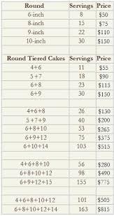 cake prices salt cake city s servings prices