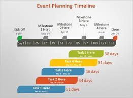 sample career timeline