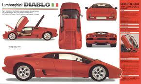 Lamborghini Murcielago Top View - 1991 lamborghini diablo jpg 1500 900 cars pinterest