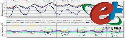 designbuilder software ltd designbuilder packages for engineers