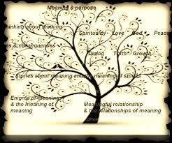 meaning of the tree of search project