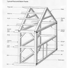 Post And Beam Floor Plans Monitor Style Barn Kit Horse Barn Plans Barn Building Kits
