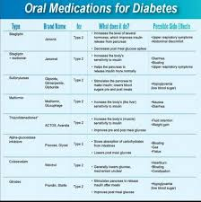medication chart template 11 free sample example format oral