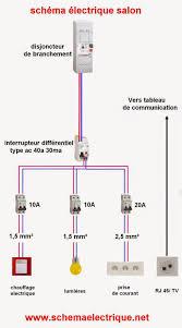 tableau electrique pour cuisine schema tableau electrique maison électricité