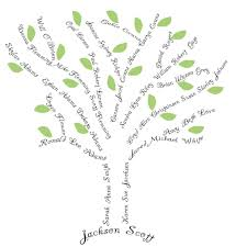 5 creative family trees for children who were adopted adoption com