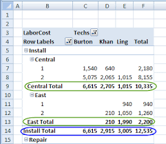 How To Remove Pivot Table Excel Pivot Table Subtotals