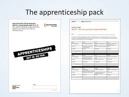 what are apprenticeships ppt