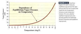 Cape Cod Water Temp - online images for a world of weather
