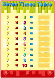worksheet of the 7 times tables royalty free cliparts vectors