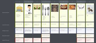 create blueprints create service blueprint in uxpressia uxpressia blog