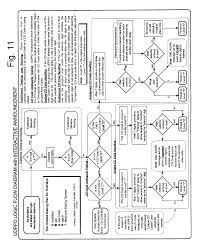 us 3 digit area code patent us7940918 unified method and apparatus to simplify