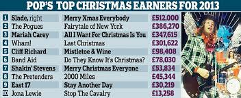 slade s merry everybody already earned royalties this