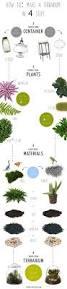 77 best patio ideas images on pinterest outdoor decor plants