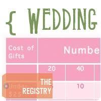 the gift registry best 25 gift registry ideas on wedding gift registry