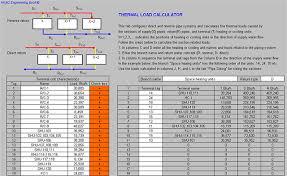 Hvac Load Calculation Spreadsheet by Water Flow Engineering Spreadsheet Module