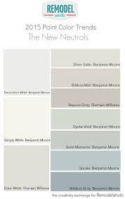 best ideas about color trends pinterest favorite paint color trends the new neutrals