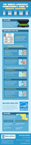 infographics the energy conscious homeowner u0027s guide to window
