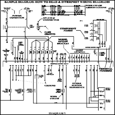reading a wiring diagram toyota how to read car circuit diagrams