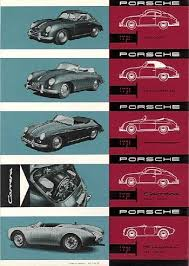 porsche 911 model history 911uk com porsche forum specialist insurance car for sale