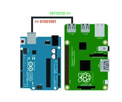 raspberry pi arduino serial communication 4 steps