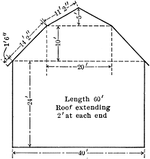 floor plan of barn for finding area clipart etc