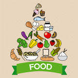 food pyramid for a balanced diet stock photo image 14205242